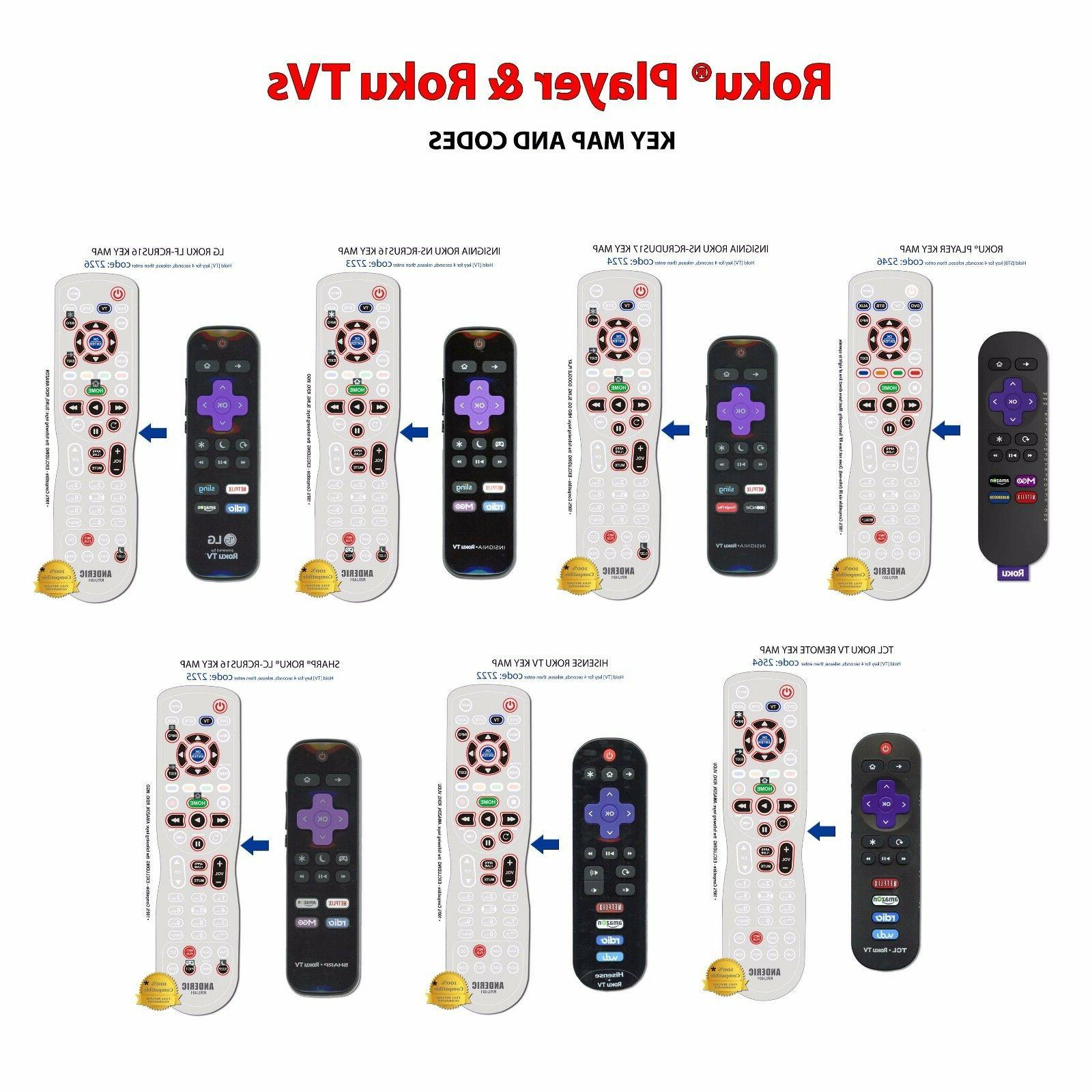 Anderic 4-Device Universal Remote Control for SMART TV,