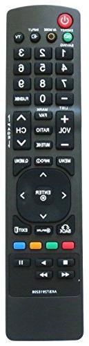 Beyution Lg Electronics/Zenith Remote for AKB72915206