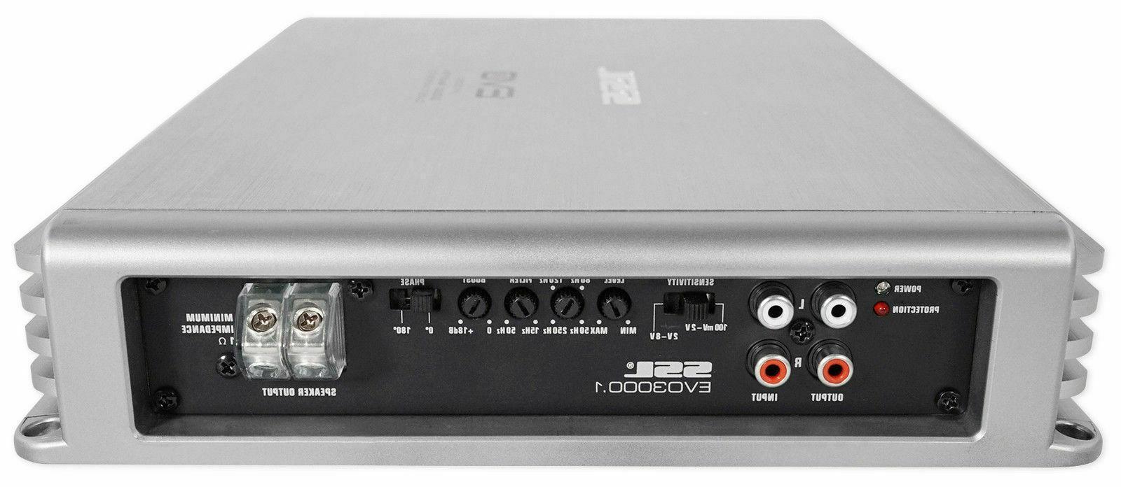 Remote Control w/ Full Touchscreen- 915-000256