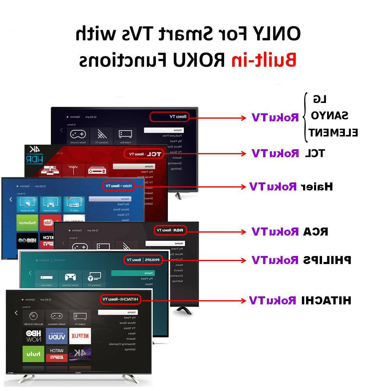 NEW IR Remote ALL ROKU