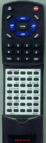 PANASONIC Replacement Remote Control for CR19, SGH30, CL19U,