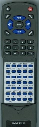 SONY Replacement Remote Control for RMADP069