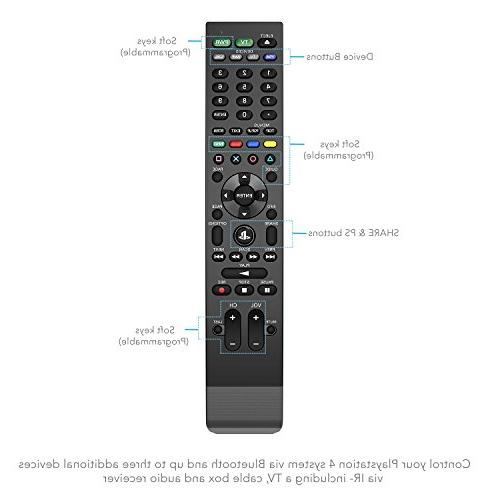 PDP Universal Control for Cable Receiver