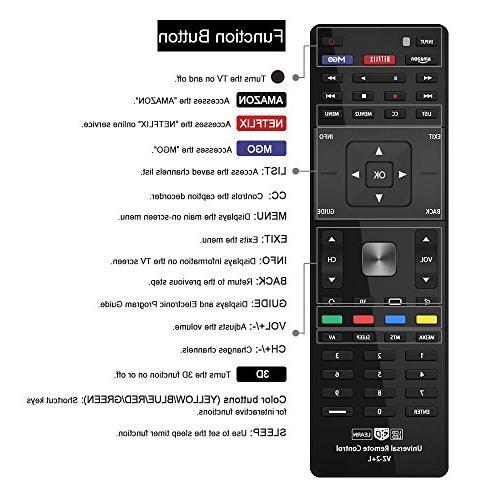 Gvirtue Remote ControlGVZ-2+L CompatibleReplacement Vizio E Series/M HDTV/LCD/LED, VR1 MGO, 3D