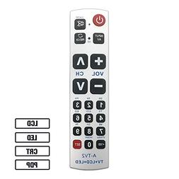 LuckyStar Big Button Universal Remote Control A-TV2, Initial